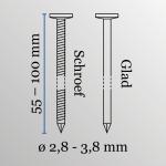 Stripnageltacker Powerfix R20/100 2